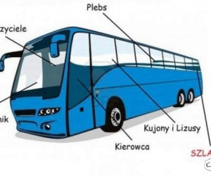Szlachta w autobusie