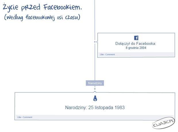 Życie przed FB