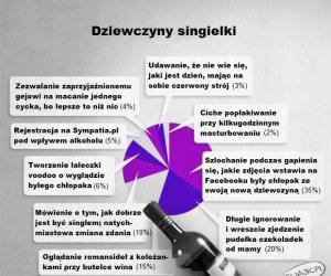 Kobiety single w Walentynki