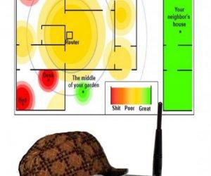 Sygnał twojego routera