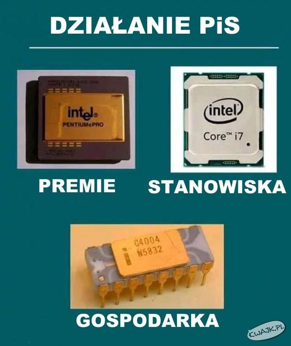 Działanie PiS jest jak procesor