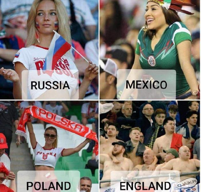 Kibice poszczególnych drużyn podczas MŚ w Rosji