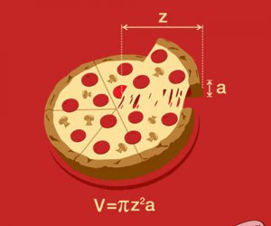 Wzór na pizzę