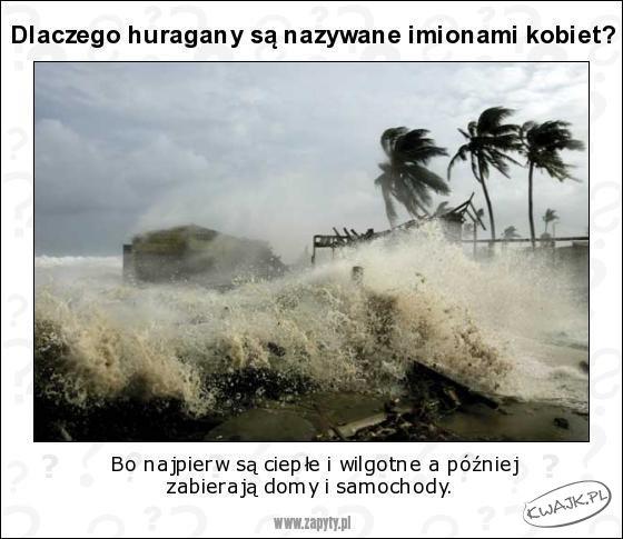 Kobiety i huragany