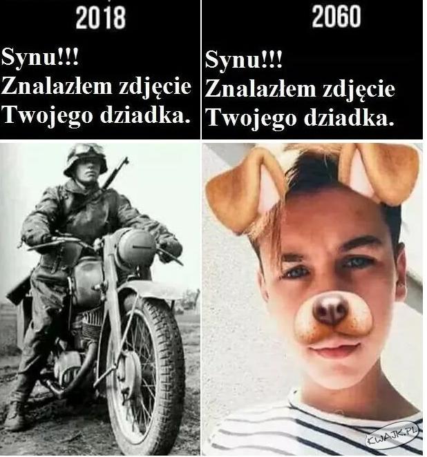 Rok 2018 vs. 2060
