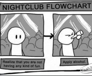Gdy nie bawisz się dobrze