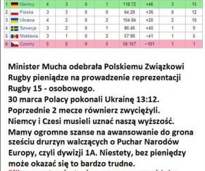 Minister sportu...