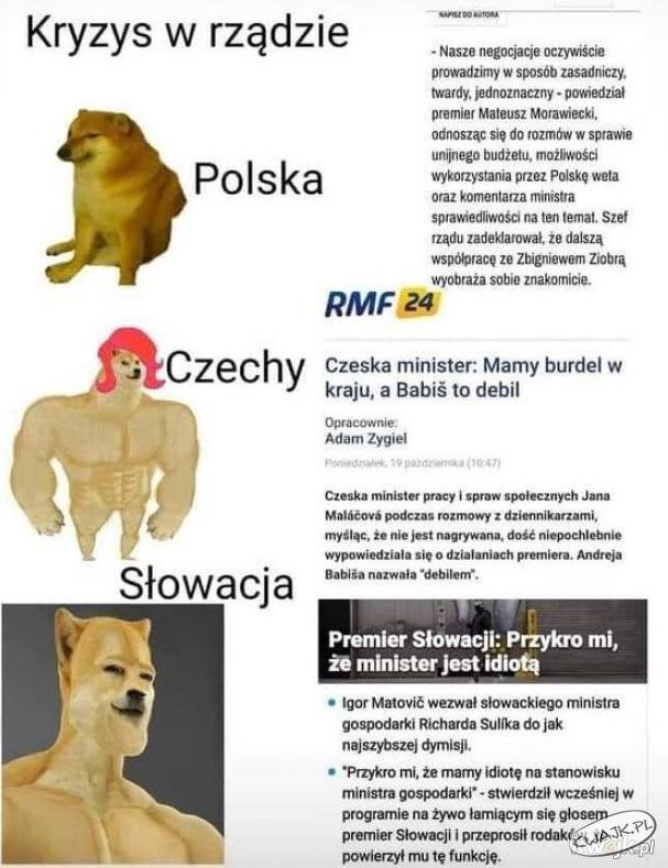 Kryzys w rządzie: Polska, Czechy, Słowacja