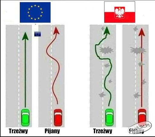 UE vs. Polska