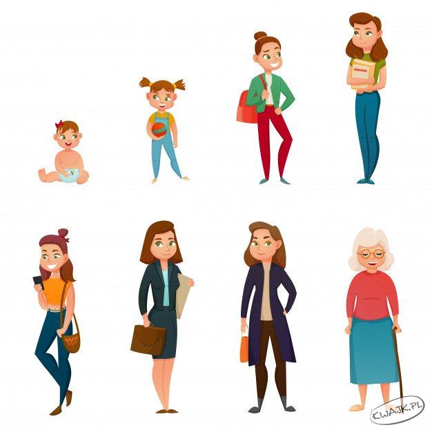 Cykl życia Kobiety