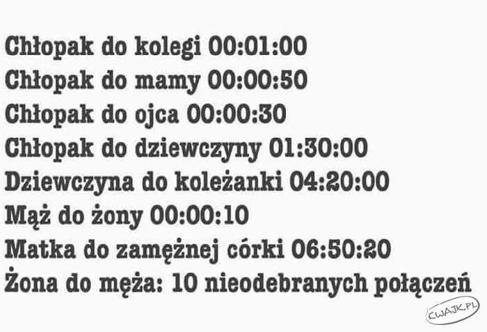 Statystyczne długości rozmów telefonicznych