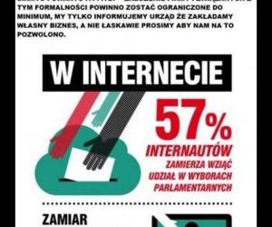 Polska 2.0 - jestem na tak!