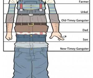 Wysokość spodni dużo mówi o człowieku