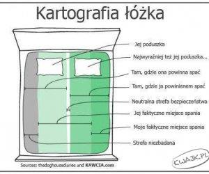 Łóżkowy przewodnik