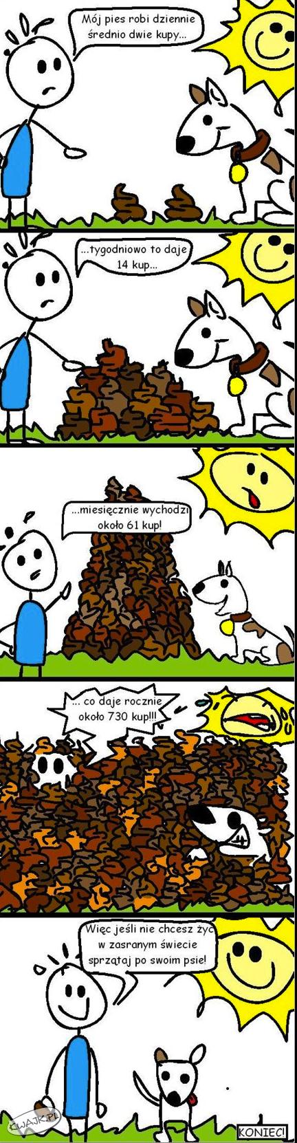 Twój pies Twoja kupa