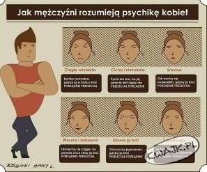 Jak mężczyźni rozumieją psychike kobiet